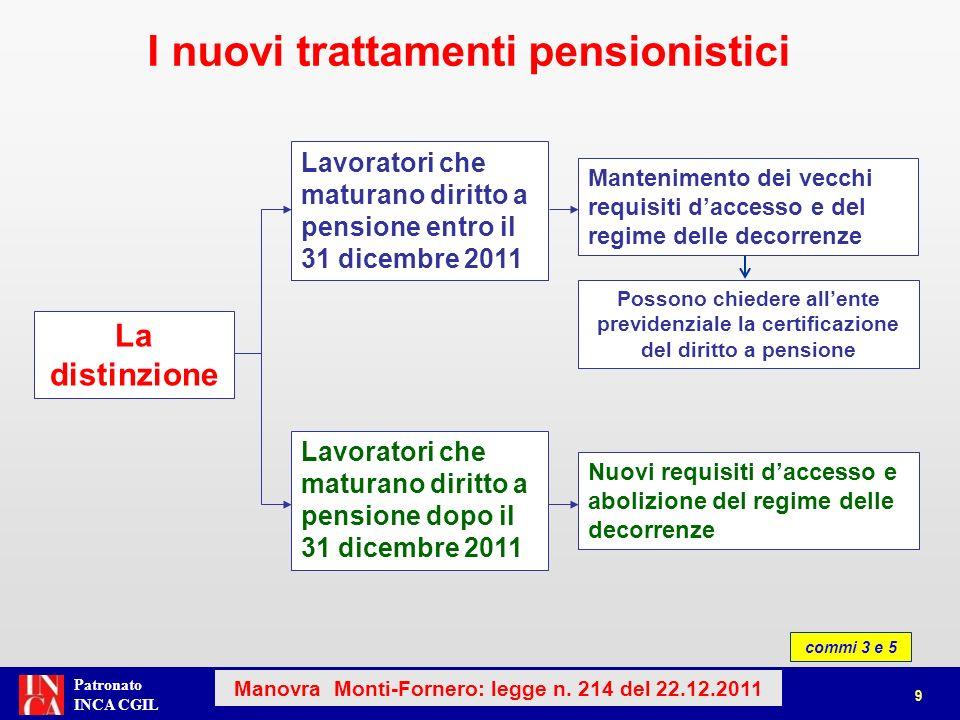 I nuovi trattamenti pensionistici