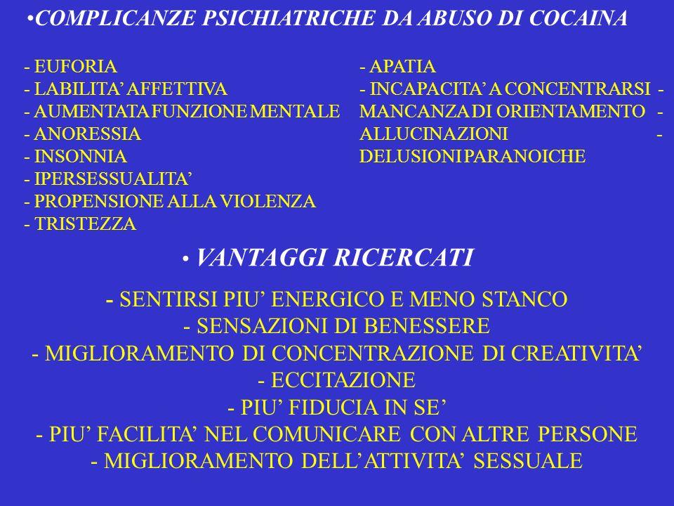 COMPLICANZE PSICHIATRICHE DA ABUSO DI COCAINA