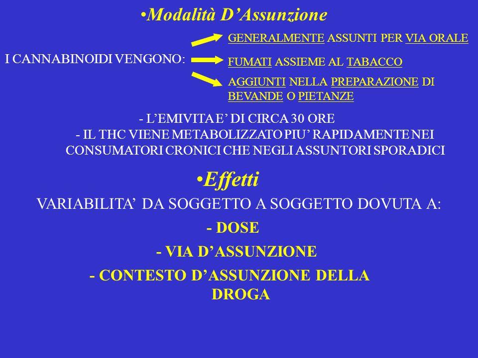 - CONTESTO D'ASSUNZIONE DELLA DROGA