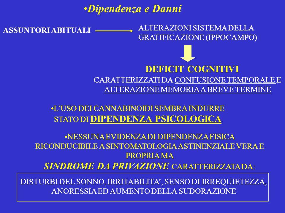 L'USO DEI CANNABINOIDI SEMBRA INDURRE STATO DI DIPENDENZA PSICOLOGICA
