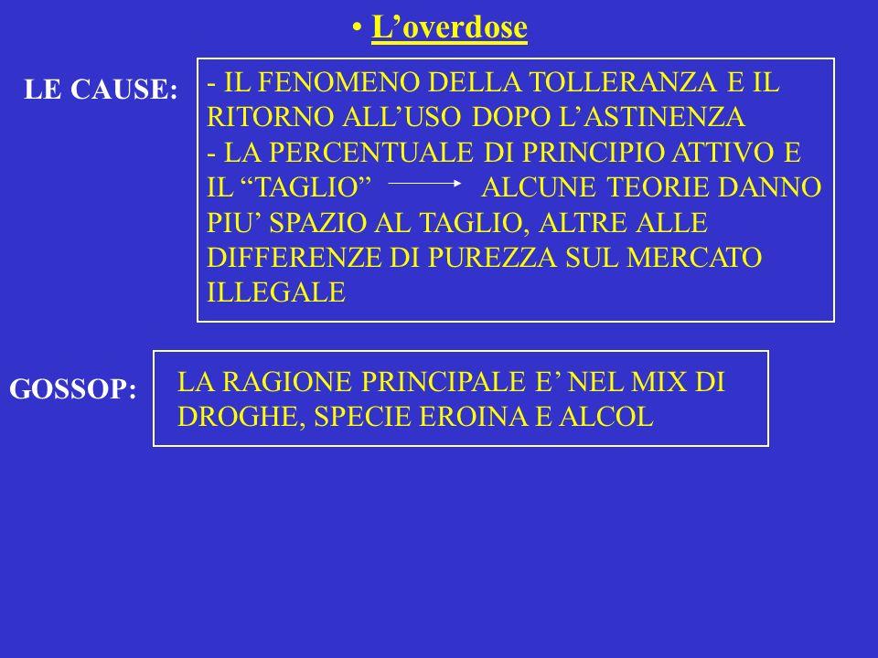 L'overdose