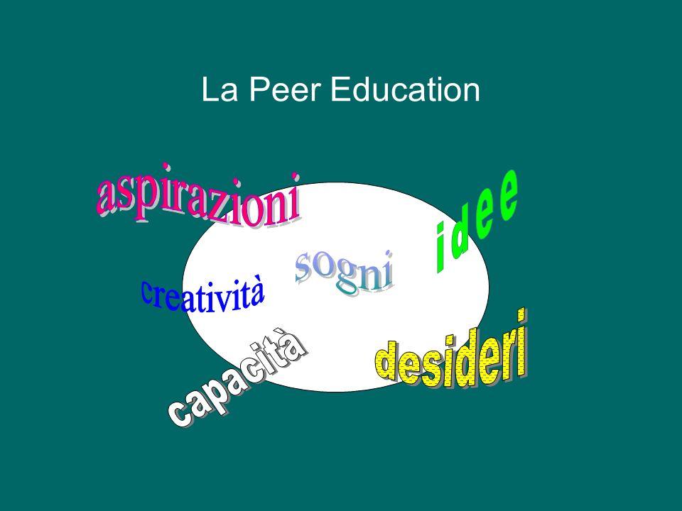 La Peer Education aspirazioni idee sogni creatività desideri capacità