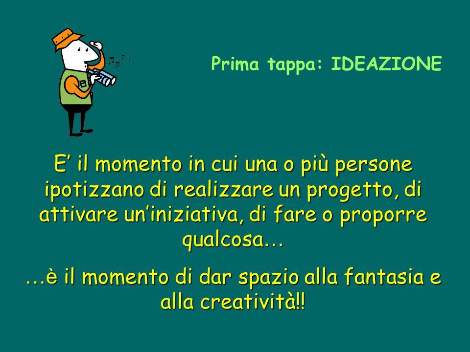 …è il momento di dar spazio alla fantasia e alla creatività!!