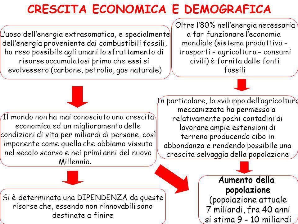 CRESCITA ECONOMICA E DEMOGRAFICA