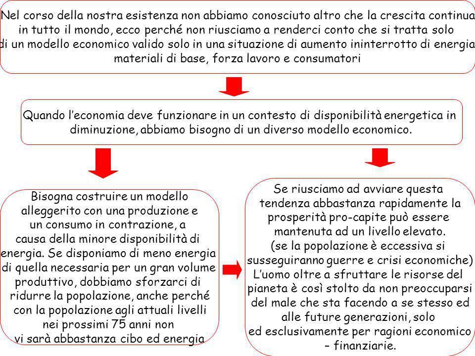 materiali di base, forza lavoro e consumatori