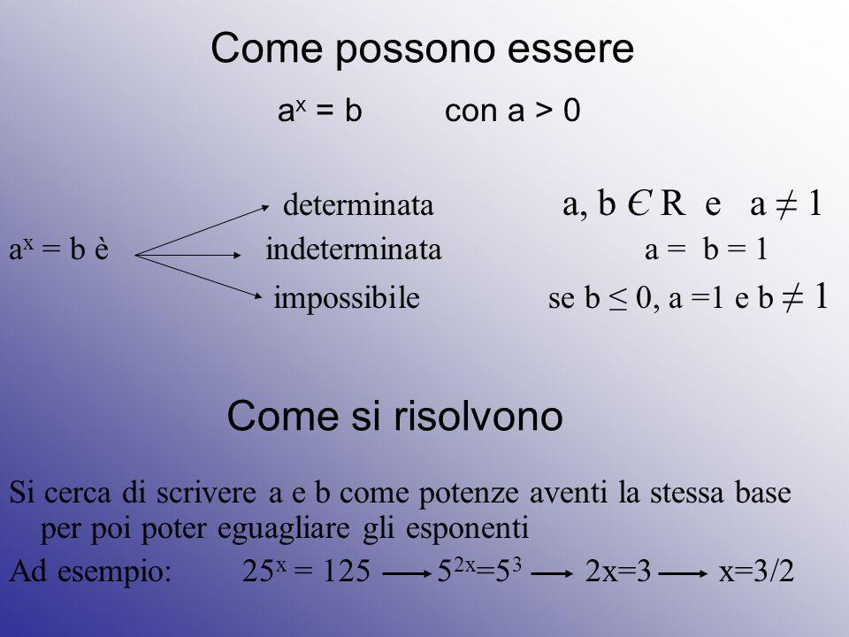 Come possono essere Come si risolvono ax = b con a > 0