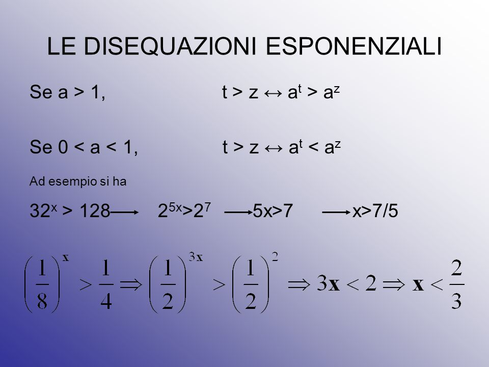 LE DISEQUAZIONI ESPONENZIALI