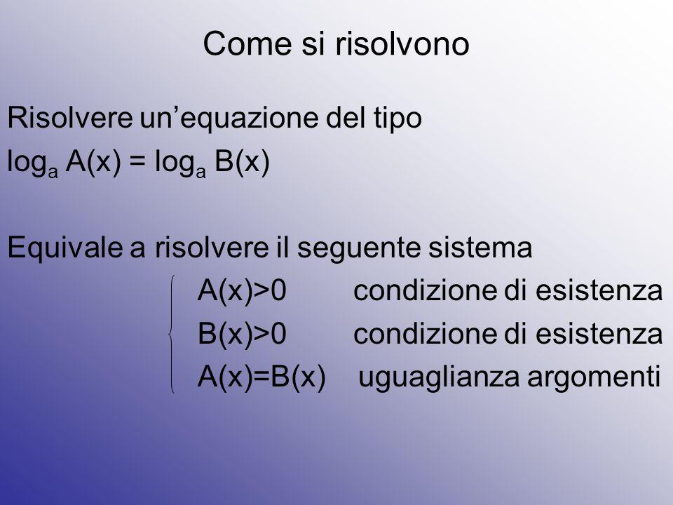 Come si risolvono Risolvere un'equazione del tipo