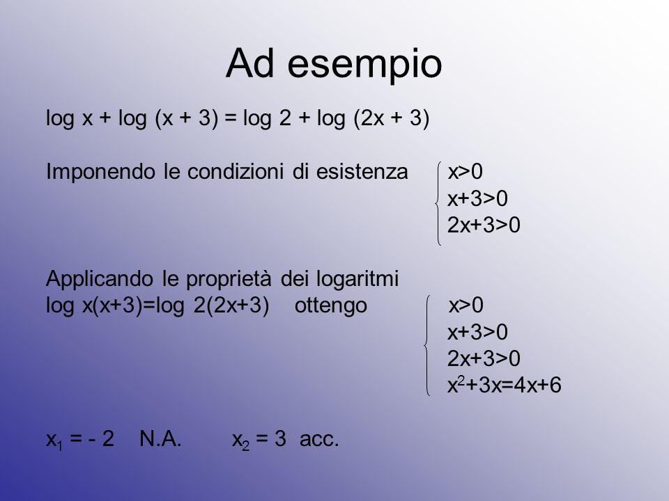 Ad esempio log x + log (x + 3) = log 2 + log (2x + 3)