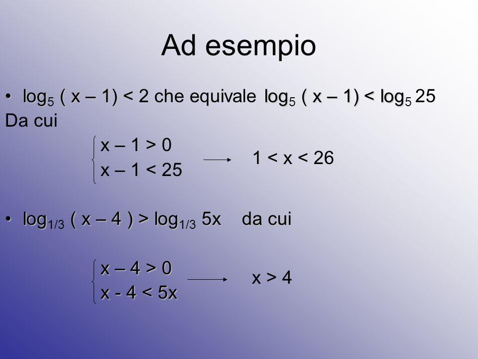 Ad esempio log5 ( x – 1) < 2 che equivale log5 ( x – 1) < log5 25. Da cui. x – 1 > 0. x – 1 < 25.