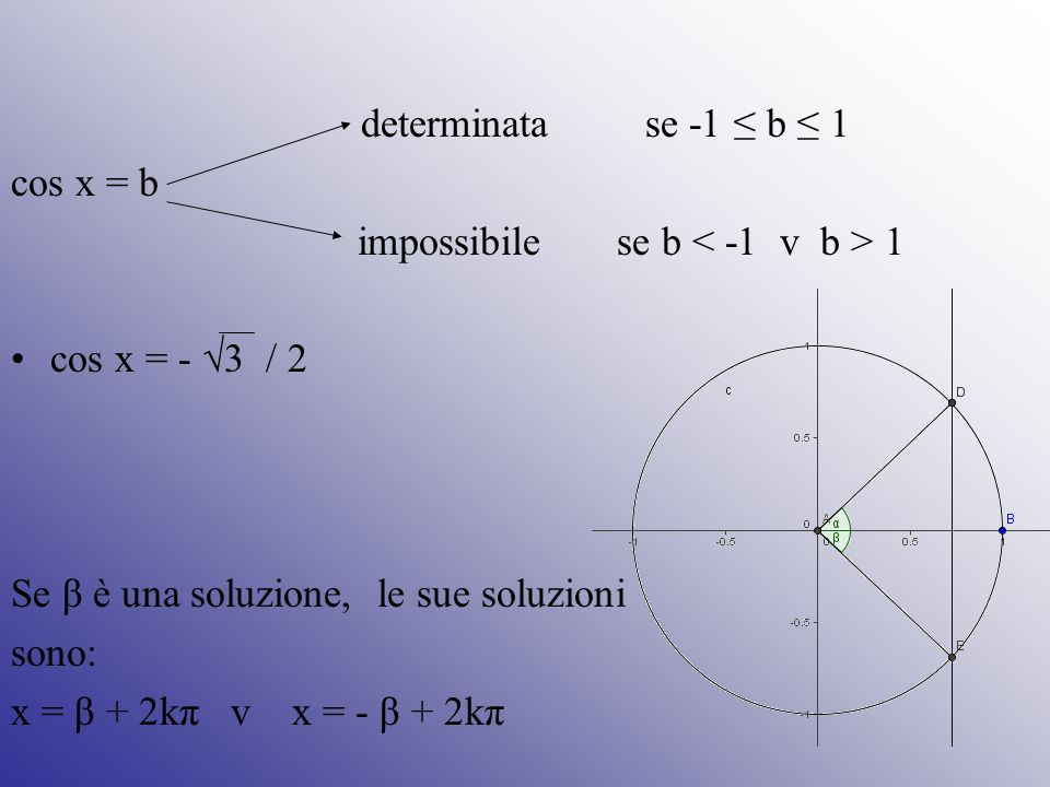 determinata se -1 ≤ b ≤ 1 cos x = b. impossibile se b < -1 v b > 1. cos x = - √3 / 2.