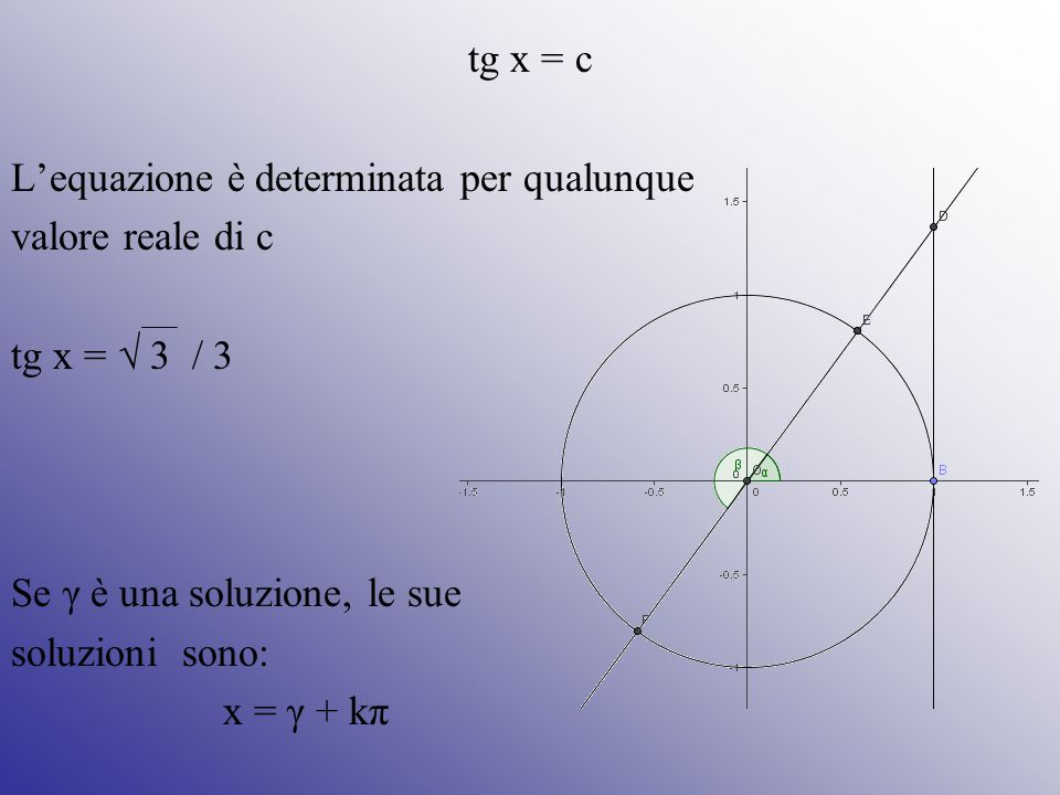 tg x = c L'equazione è determinata per qualunque. valore reale di c. tg x = √ 3 / 3. Se γ è una soluzione, le sue.