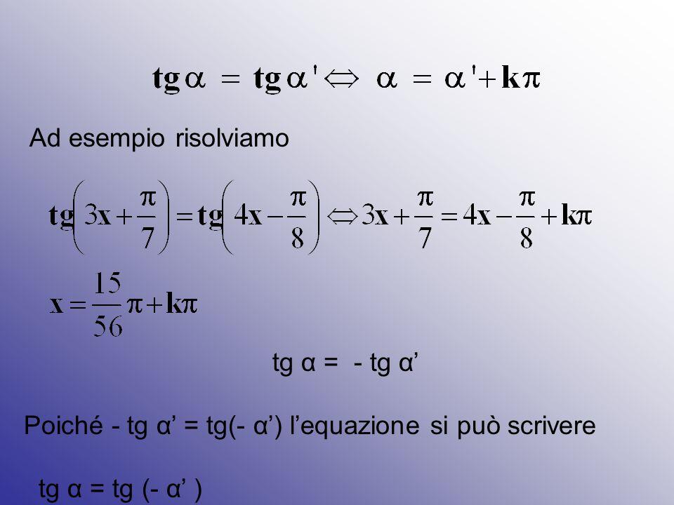 Ad esempio risolviamo tg α = - tg α' Poiché - tg α' = tg(- α') l'equazione si può scrivere.