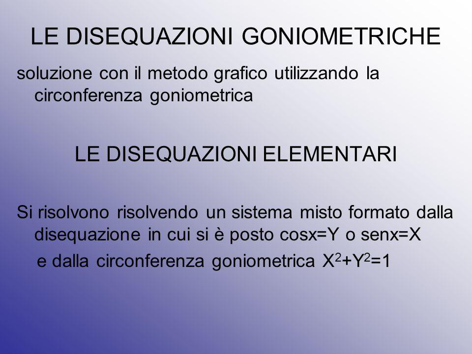 LE DISEQUAZIONI GONIOMETRICHE