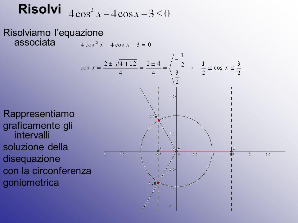 Risolvi Risolviamo l'equazione associata Rappresentiamo