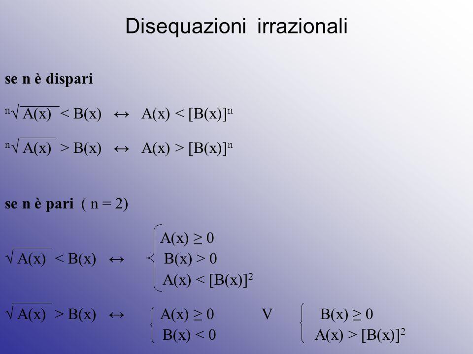 Disequazioni irrazionali