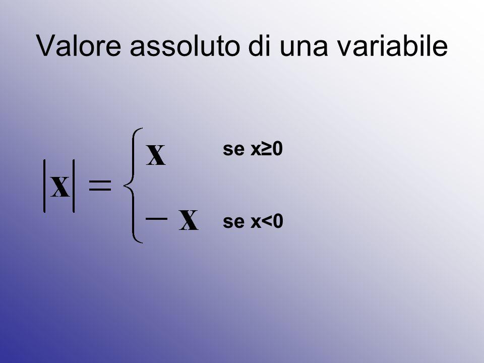 Valore assoluto di una variabile