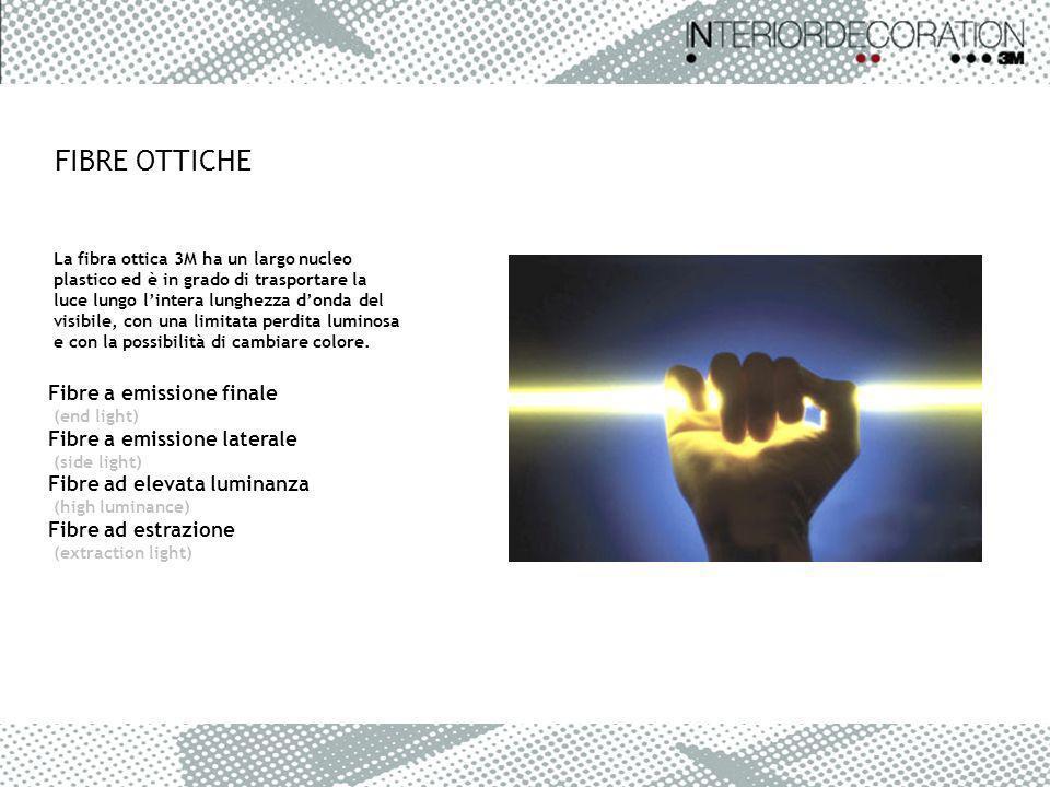 FIBRE OTTICHE La fibra ottica 3M ha un largo nucleo