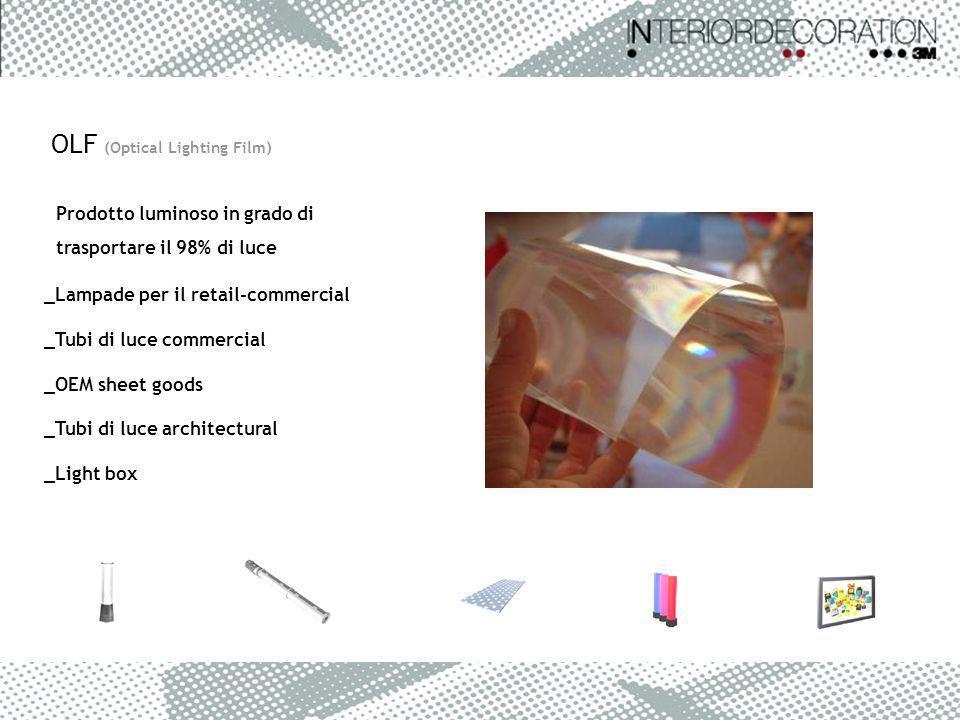 OLF (Optical Lighting Film)