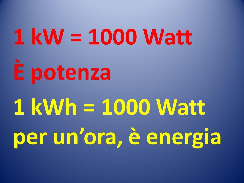 1 kW = 1000 Watt È potenza 1 kWh = 1000 Watt per un'ora, è energia