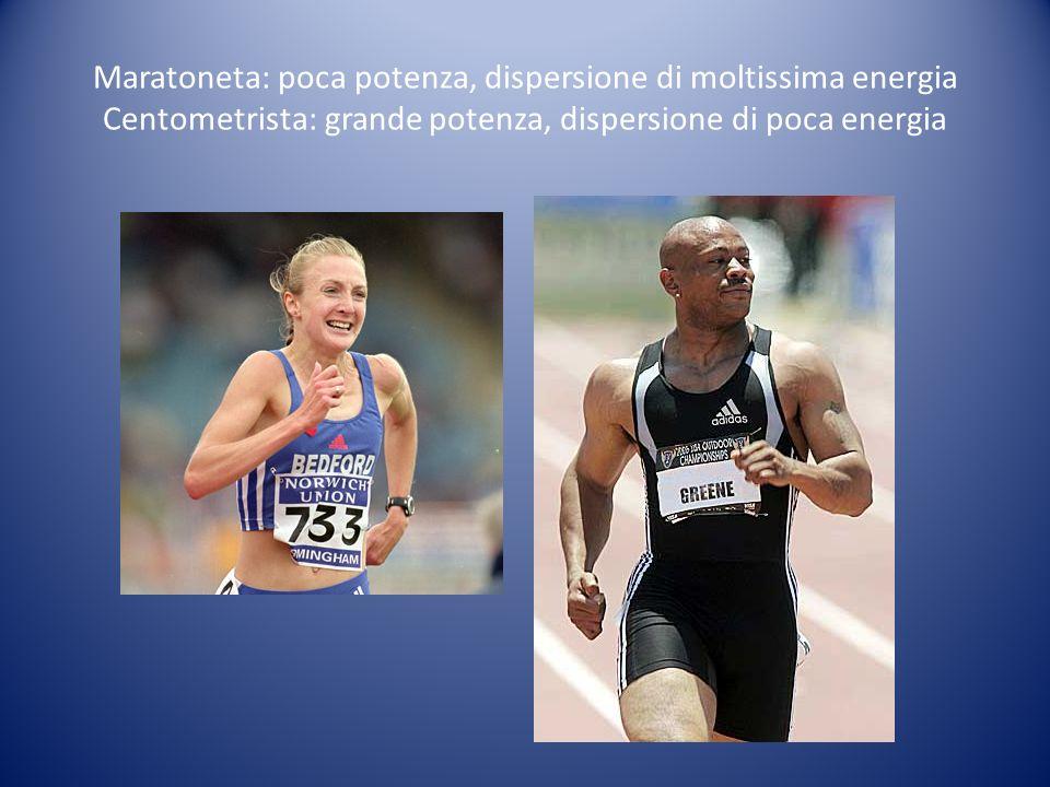 Maratoneta: poca potenza, dispersione di moltissima energia Centometrista: grande potenza, dispersione di poca energia