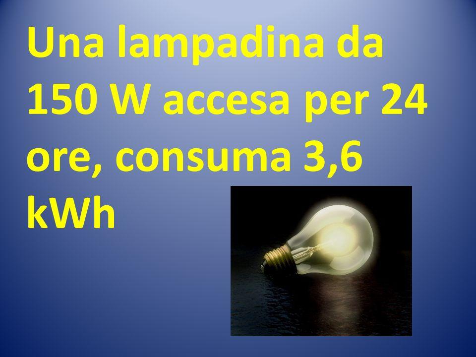 Una lampadina da 150 W accesa per 24 ore, consuma 3,6 kWh