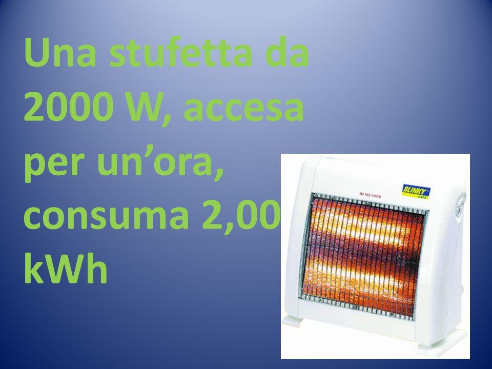 Una stufetta da 2000 W, accesa per un'ora, consuma 2,00 kWh
