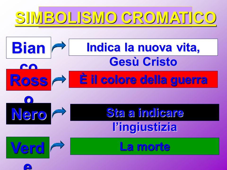 SIMBOLISMO CROMATICO Bianco Rosso Nero Verde