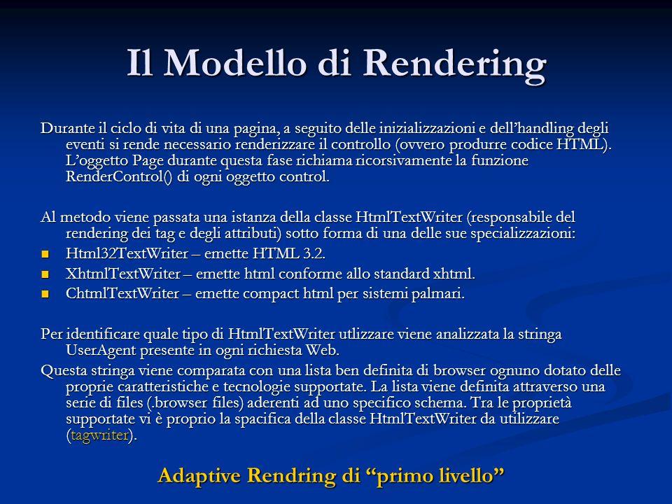 Il Modello di Rendering