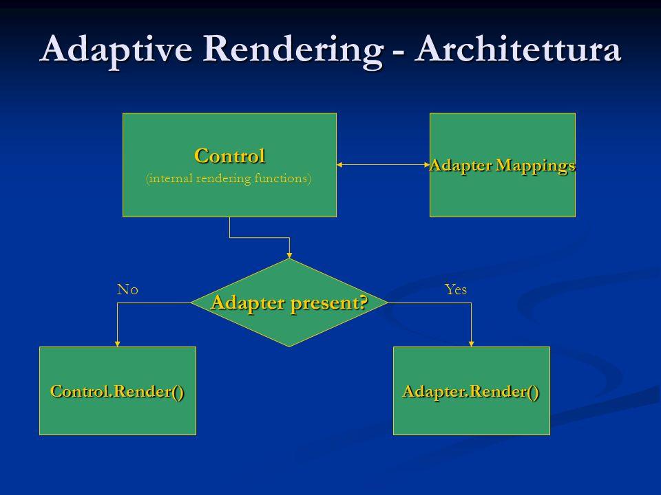 Adaptive Rendering - Architettura