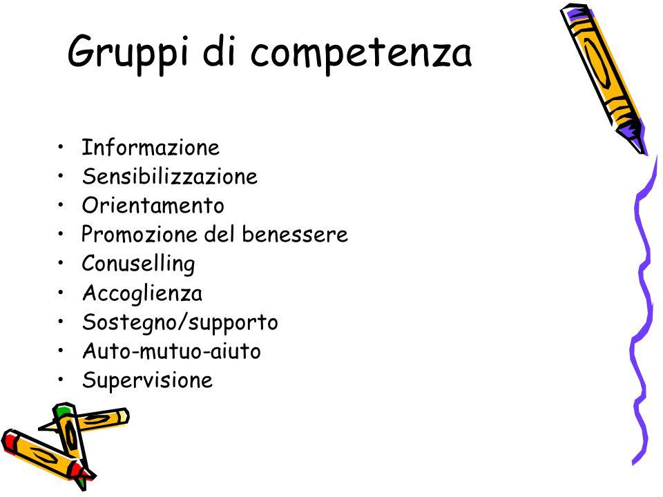 Gruppi di competenza Informazione Sensibilizzazione Orientamento