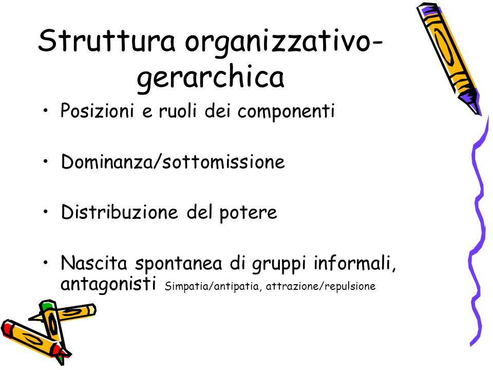 Struttura organizzativo-gerarchica