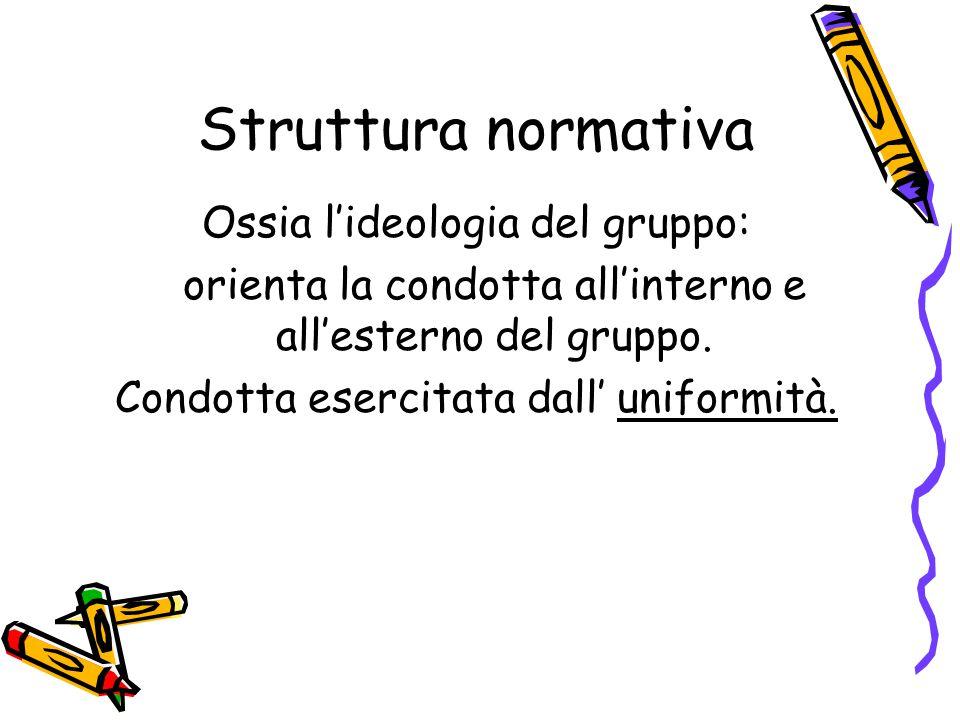 Struttura normativa Ossia l'ideologia del gruppo: