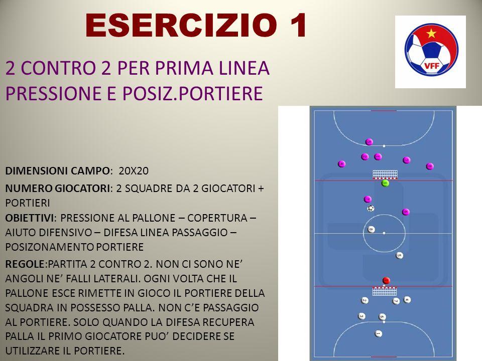ESERCIZIO 1 2 CONTRO 2 PER PRIMA LINEA PRESSIONE E POSIZ.PORTIERE