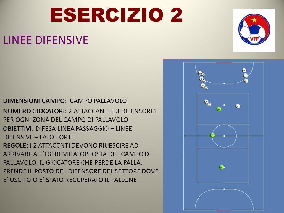 ESERCIZIO 2 LINEE DIFENSIVE DIMENSIONI CAMPO: CAMPO PALLAVOLO