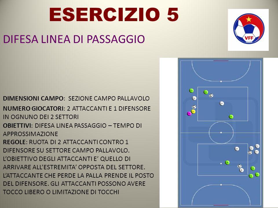 ESERCIZIO 5 DIFESA LINEA DI PASSAGGIO