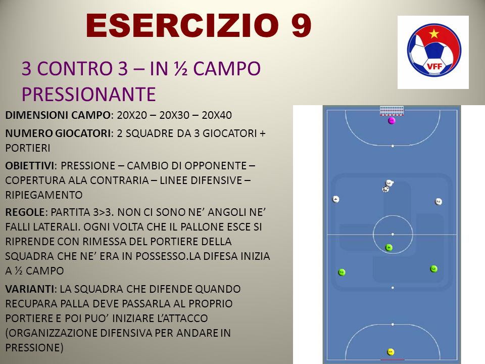 ESERCIZIO 9 3 CONTRO 3 – IN ½ CAMPO PRESSIONANTE