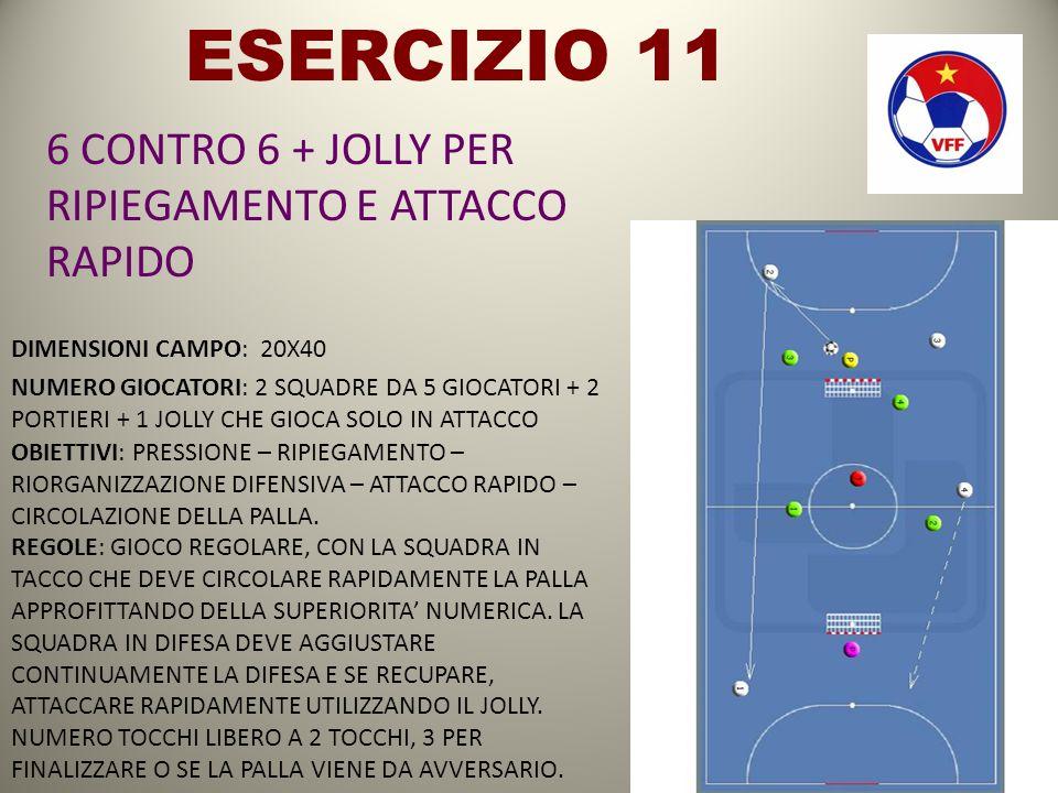 ESERCIZIO 11 6 CONTRO 6 + JOLLY PER RIPIEGAMENTO E ATTACCO RAPIDO