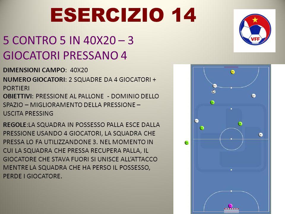 ESERCIZIO 14 5 CONTRO 5 IN 40X20 – 3 GIOCATORI PRESSANO 4