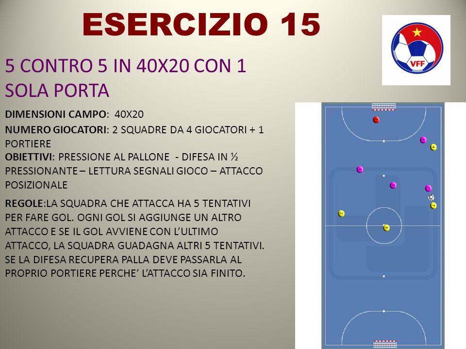 ESERCIZIO 15 5 CONTRO 5 IN 40X20 CON 1 SOLA PORTA