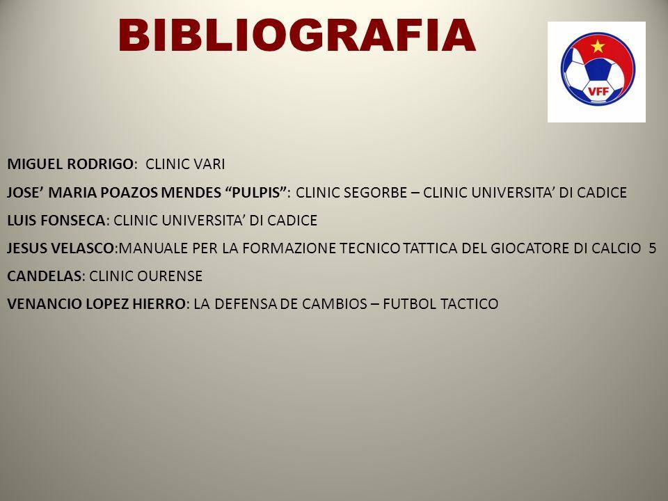 BIBLIOGRAFIA MIGUEL RODRIGO: CLINIC VARI