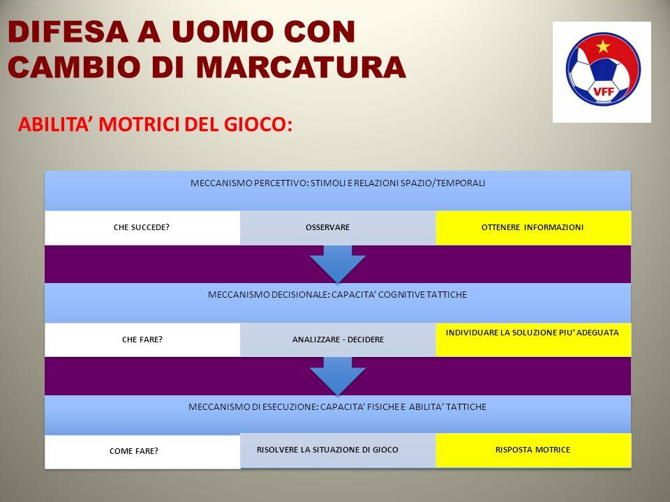 DIFESA A UOMO CON CAMBIO DI MARCATURA