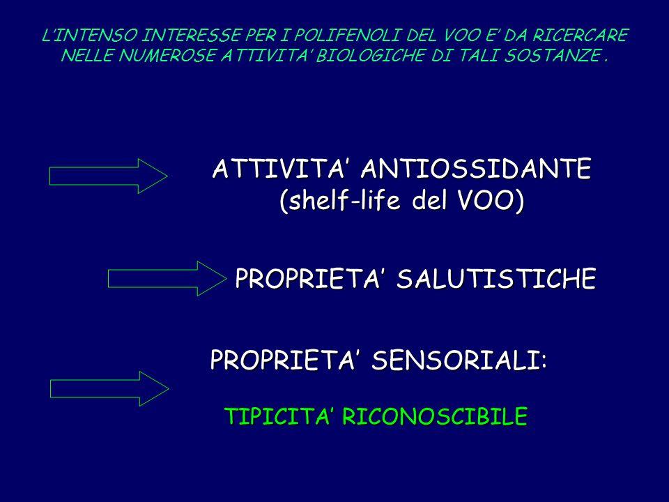 ATTIVITA' ANTIOSSIDANTE (shelf-life del VOO)