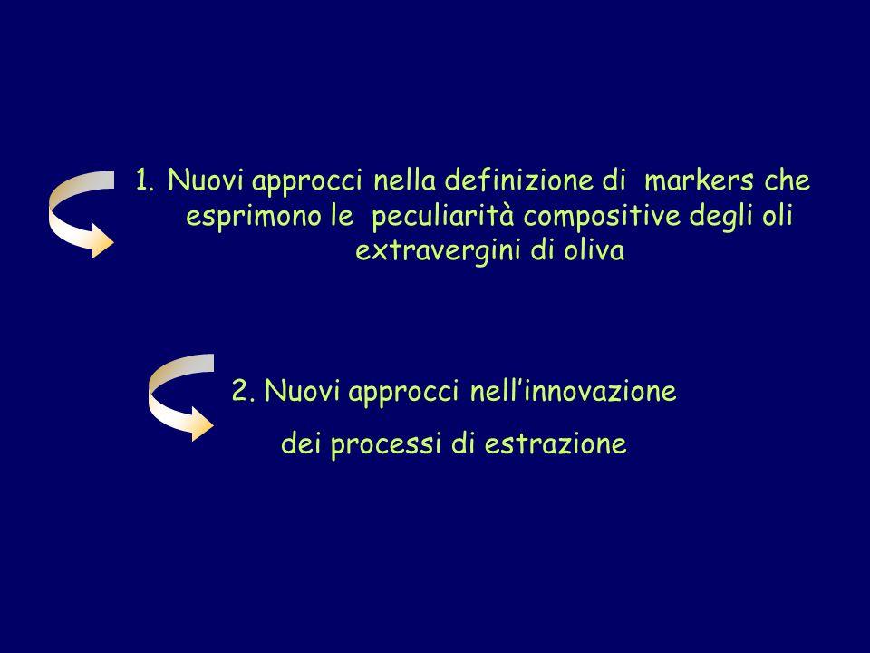 2. Nuovi approcci nell'innovazione dei processi di estrazione