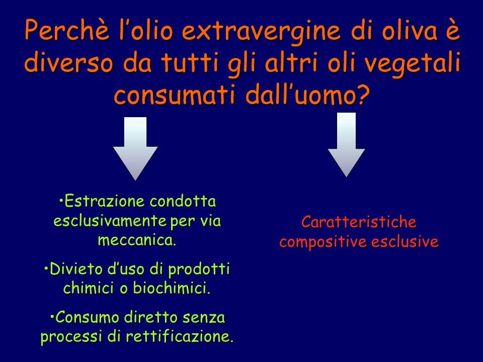 Perchè l'olio extravergine di oliva è diverso da tutti gli altri oli vegetali consumati dall'uomo