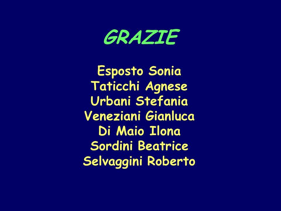 GRAZIE Esposto Sonia Taticchi Agnese Urbani Stefania