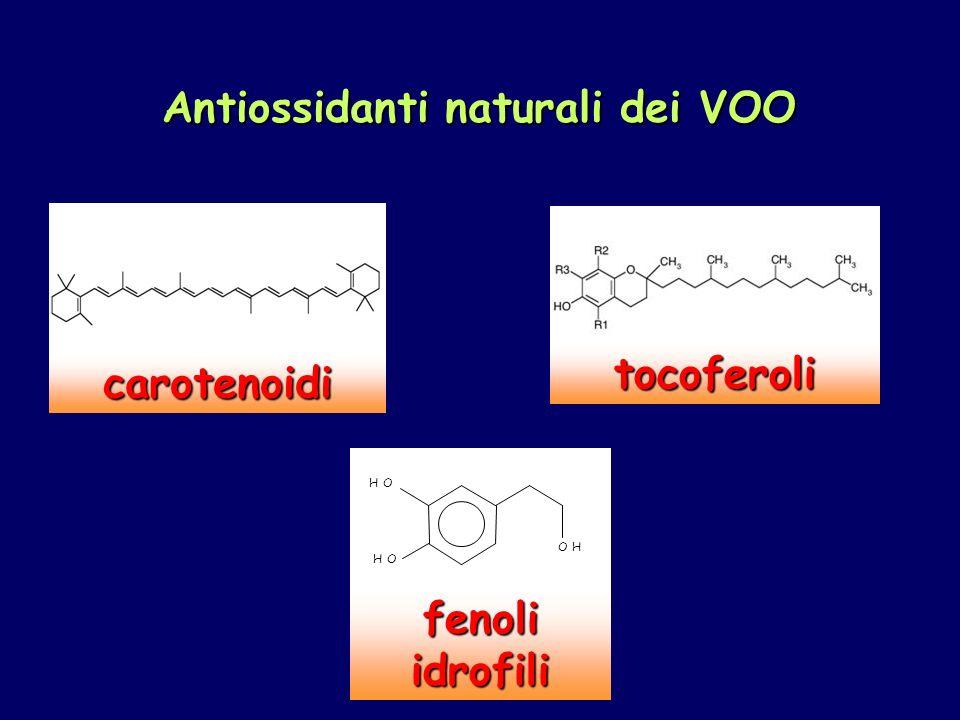 Antiossidanti naturali dei VOO
