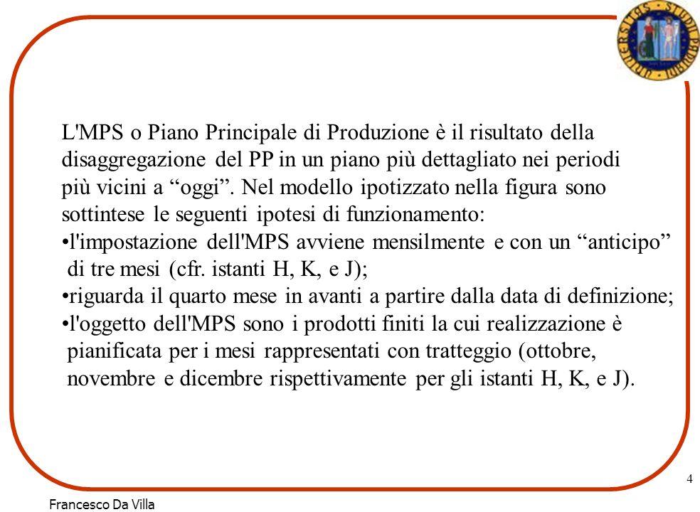 L MPS o Piano Principale di Produzione è il risultato della