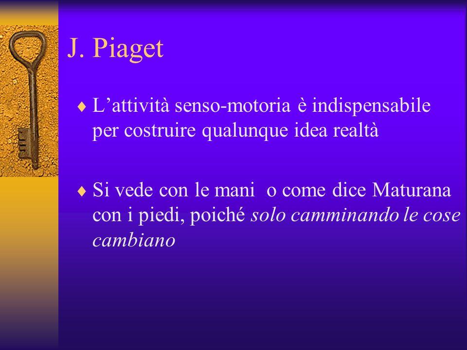 J. Piaget L'attività senso-motoria è indispensabile per costruire qualunque idea realtà.