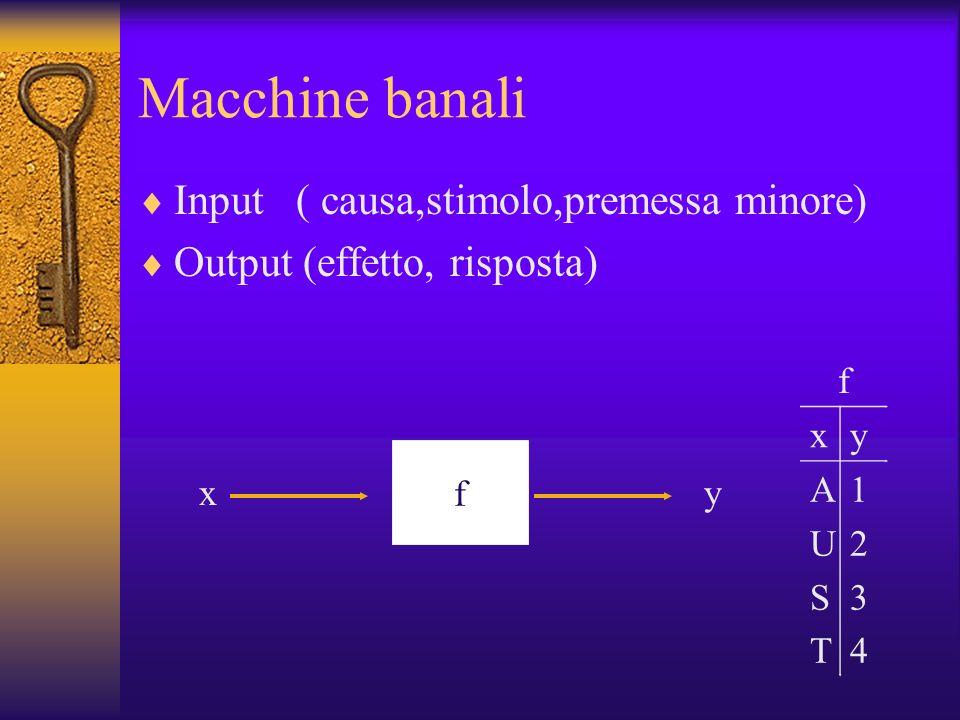 Macchine banali Input ( causa,stimolo,premessa minore)